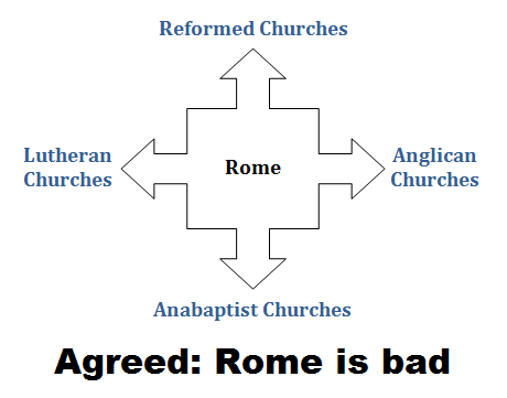 One unifying theme of the Reformation